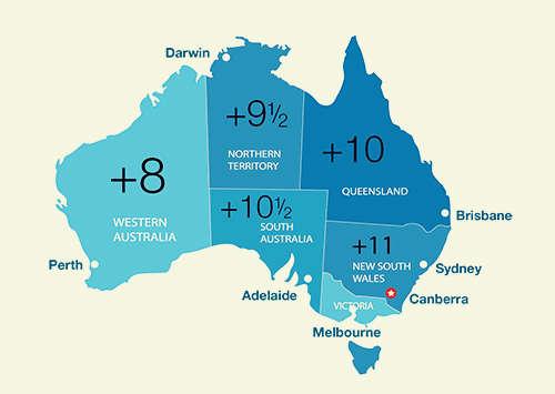 Múi giờ Úc mùa hè