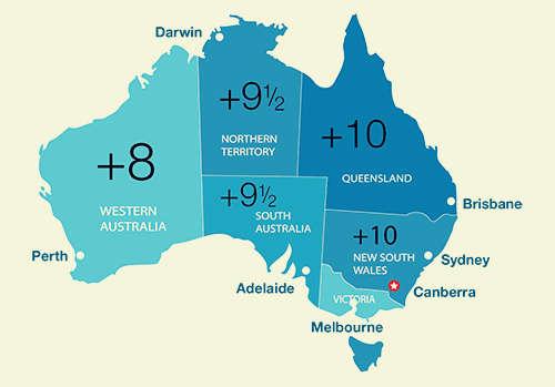 Múi giờ Úc tiêu chuẩn