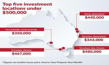 Giá nhà ngoại ô Úc hiện nay, vùng nào giá rẻ đang phát triển nhất?