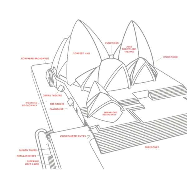 Mặt bằng kiến trúc của nhà hát Opera Sydney